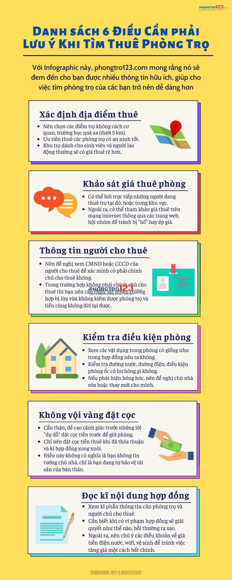 Infographic danh sách 6 điều cần phải lưu ý khi tìm thuê phòng trọ